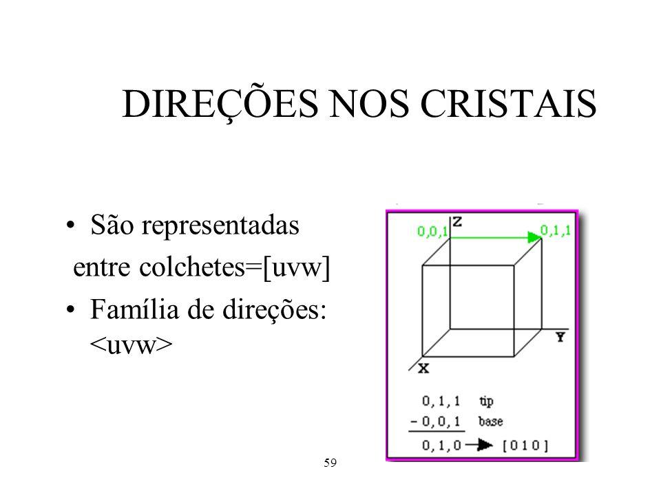 DIREÇÕES NOS CRISTAIS São representadas entre colchetes=[uvw]